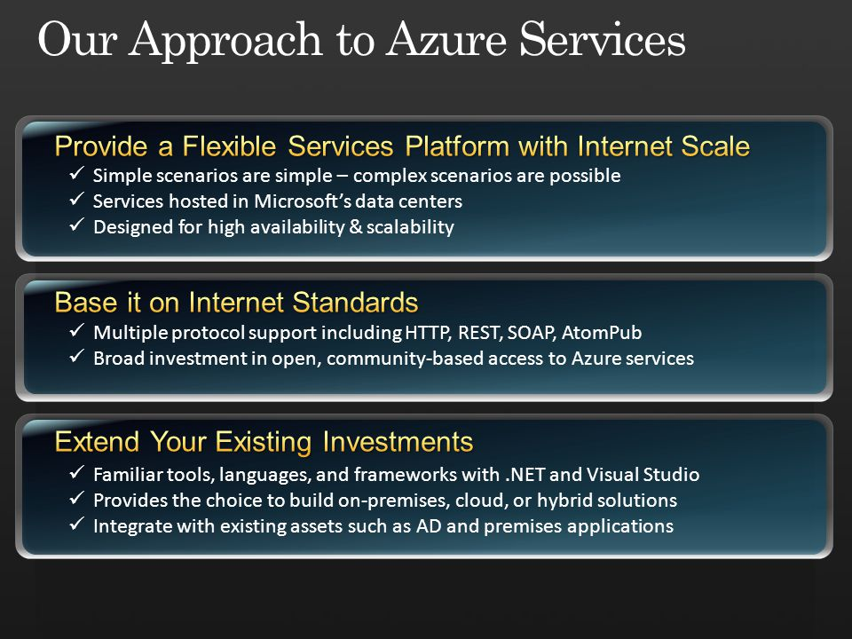 Familiar tools, languages, and frameworks with.NET and Visual Studio Provides the choice to build on-premises, cloud, or hybrid solutions Integrate wi