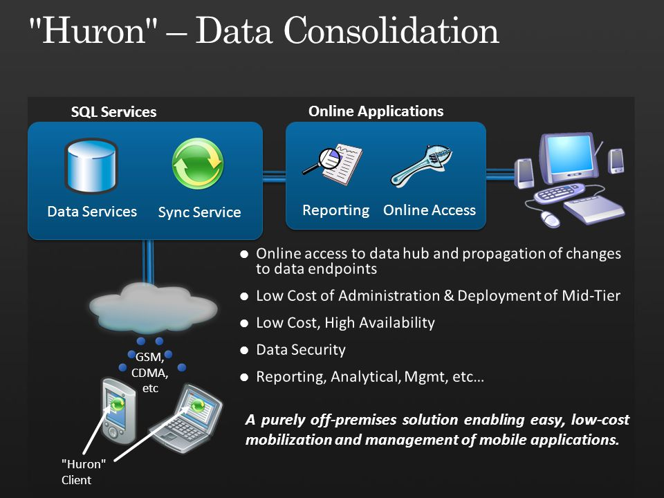 SQL Services GSM, CDMA, etc Reporting Online Access Huron Client Data Services Sync Service A purely off-premises solution enabling easy, low-cost mobilization and management of mobile applications.