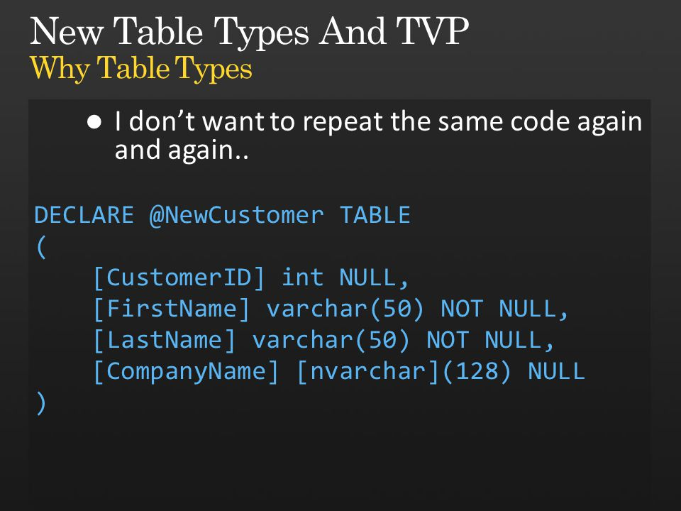 DECLARE @NewCustomer TABLE ( [CustomerID] int NULL, [FirstName] varchar(50) NOT NULL, [LastName] varchar(50) NOT NULL, [CompanyName] [nvarchar](128) NULL )