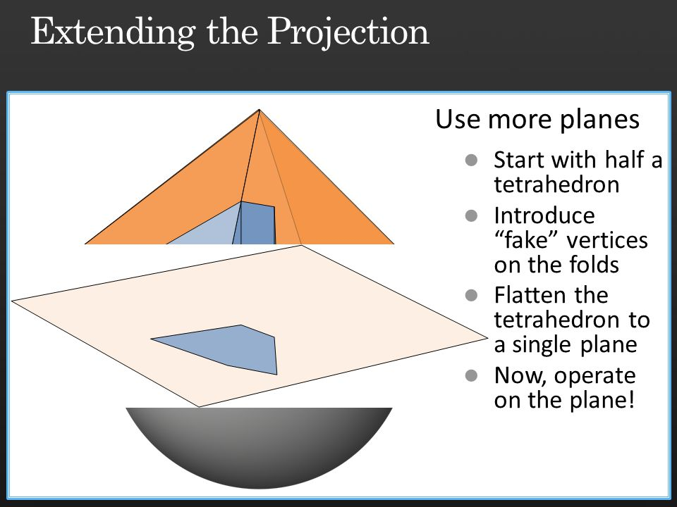 Use more planes Start with half a tetrahedron Introduce fake vertices on the folds Flatten the tetrahedron to a single plane Now, operate on the plane!
