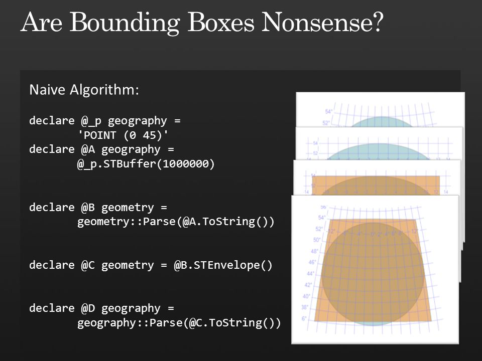 Naive Algorithm: declare @_p geography = POINT (0 45) declare @A geography = @_p.STBuffer(1000000) declare @B geometry = geometry::Parse(@A.ToString()) declare @C geometry = @B.STEnvelope() declare @D geography = geography::Parse(@C.ToString())