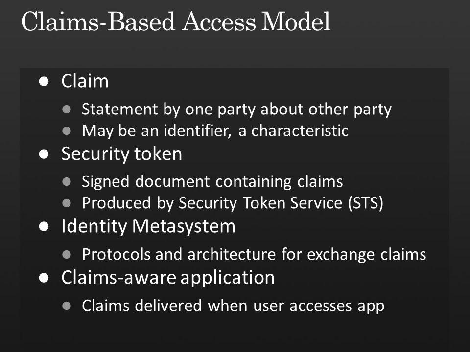 Application Server Security Token Service End User Claims Framework Your App 3.