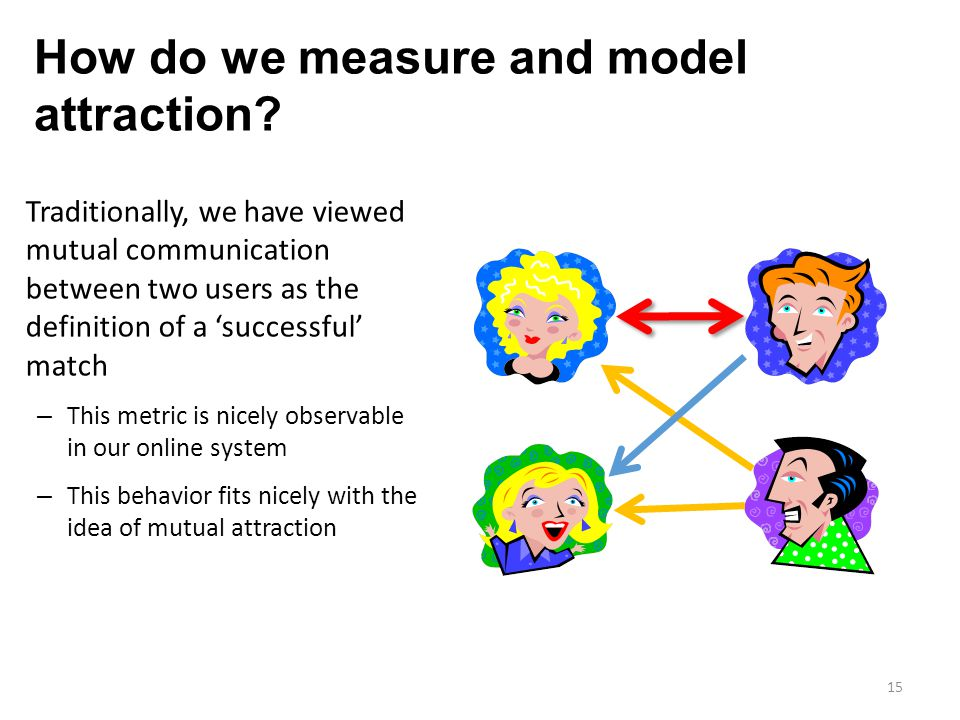 How do we measure and model attraction? Traditionally, we have viewed mutual communication between two users as the definition of a 'successful' match
