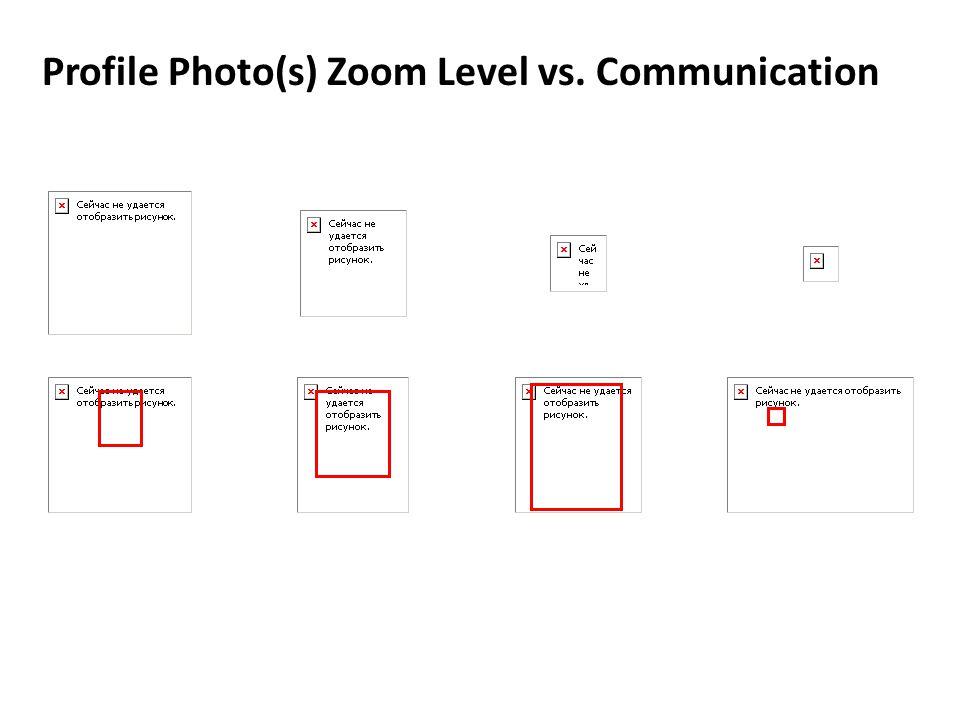 Profile Photo(s) Zoom Level vs. Communication
