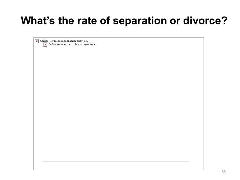 What's the rate of separation or divorce? 53