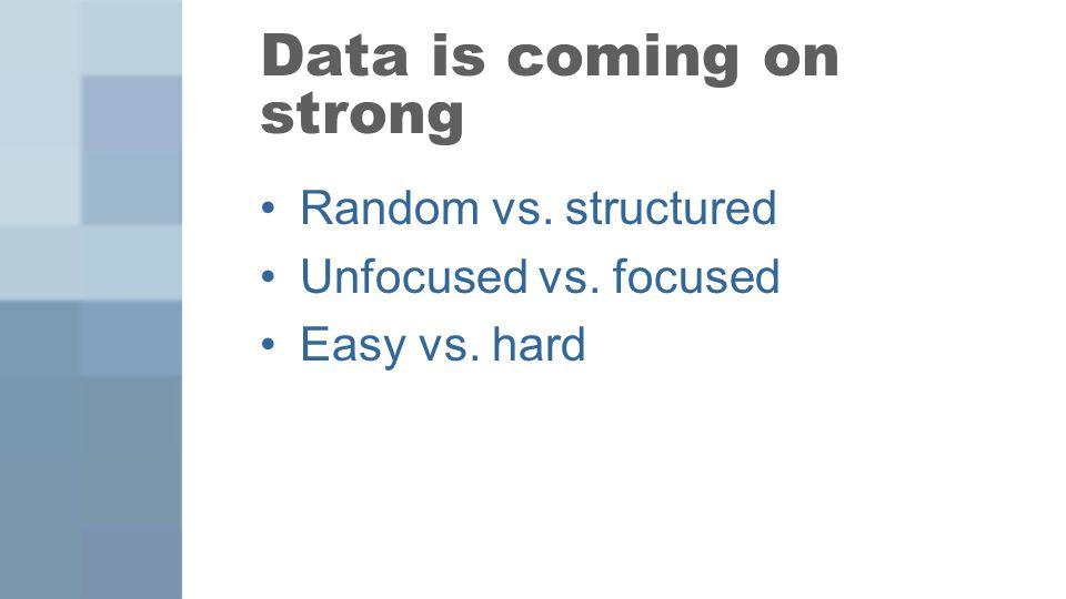 Data is coming on strong Random vs. structured Unfocused vs. focused Easy vs. hard