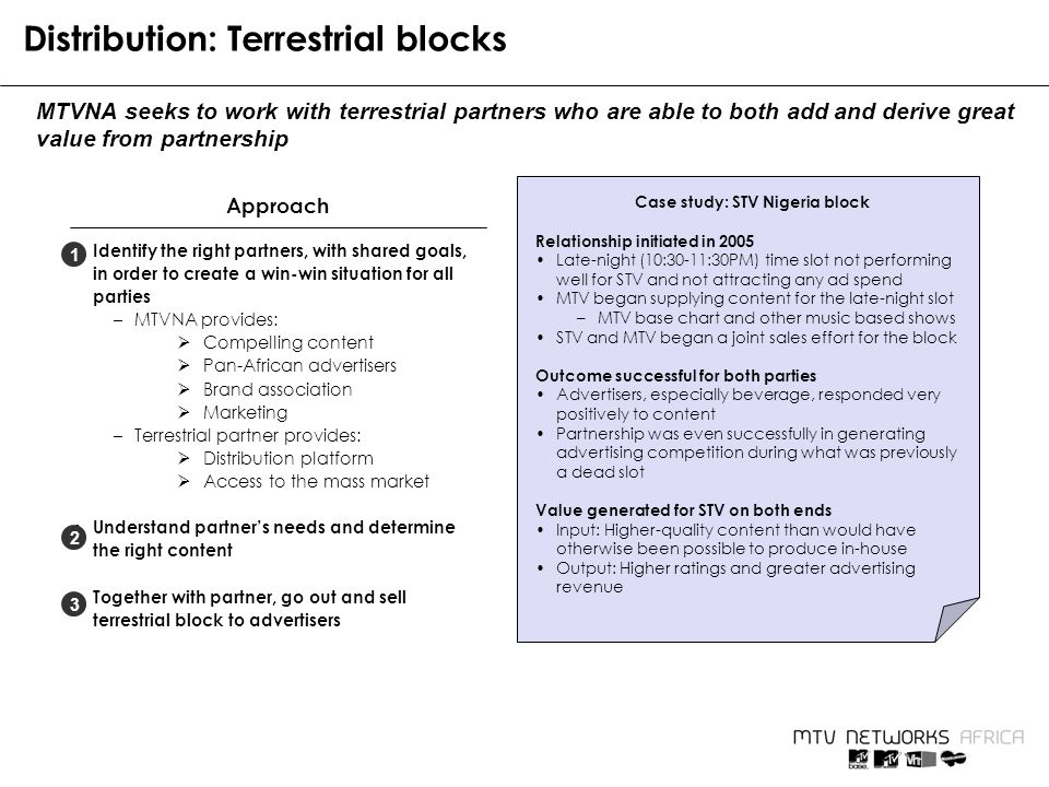 Distribution: Terrestrial blocks MTVNA seeks to work with terrestrial partners who are able to both add and derive great value from partnership Approach Identify the right partners, with shared goals, in order to create a win-win situation for all parties –MTVNA provides:  Compelling content  Pan-African advertisers  Brand association  Marketing –Terrestrial partner provides:  Distribution platform  Access to the mass market Understand partner's needs and determine the right content Together with partner, go out and sell terrestrial block to advertisers Case study: STV Nigeria block Relationship initiated in 2005 Late-night (10:30-11:30PM) time slot not performing well for STV and not attracting any ad spend MTV began supplying content for the late-night slot –MTV base chart and other music based shows STV and MTV began a joint sales effort for the block Outcome successful for both parties Advertisers, especially beverage, responded very positively to content Partnership was even successfully in generating advertising competition during what was previously a dead slot Value generated for STV on both ends Input: Higher-quality content than would have otherwise been possible to produce in-house Output: Higher ratings and greater advertising revenue 1 2 3