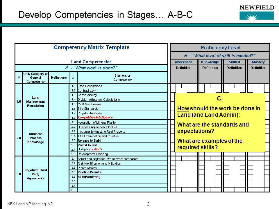 NFX Land VP Meeting_V2 3 Develop Competencies in Stages… A-B-C C.