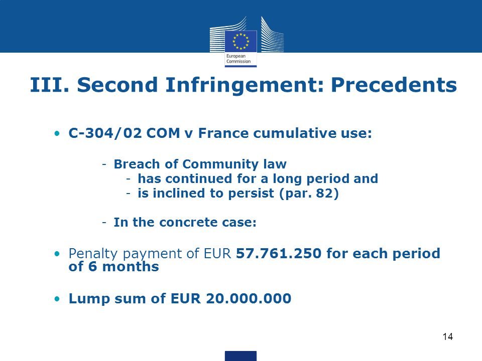 14 III.Second Infringement: Precedents C-304/02 COM v France cumulative use: -Breach of Community law -has continued for a long period and -is incline