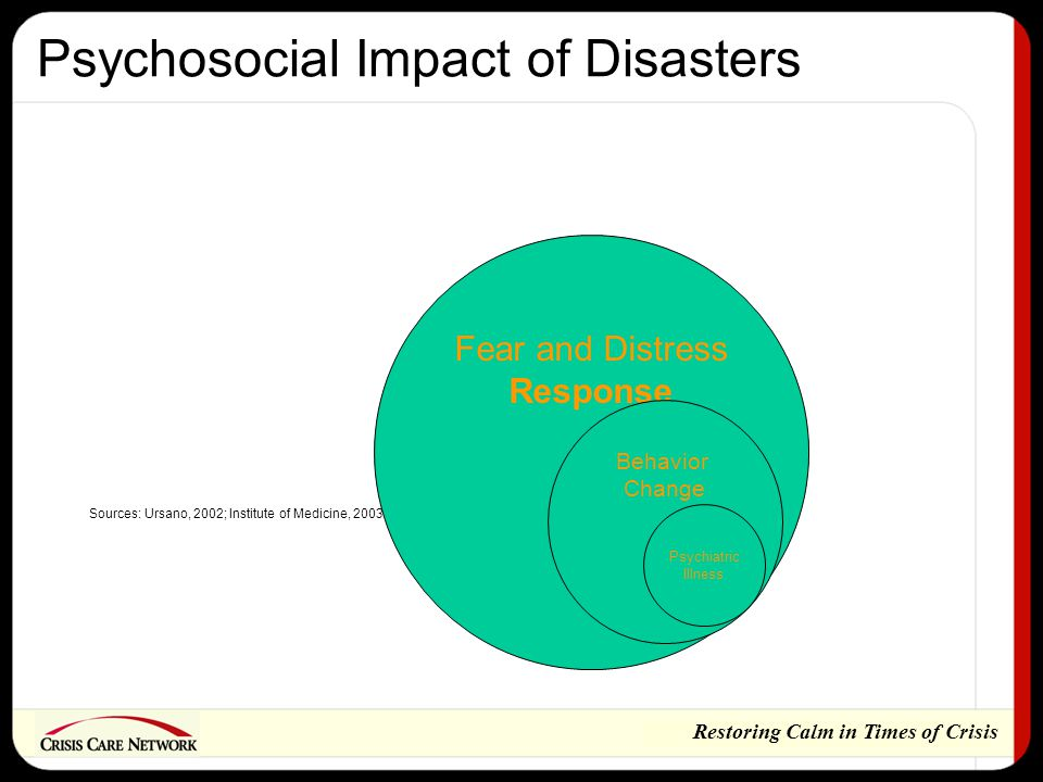 Restoring Calm in Times of Crisis Psychosocial Impact of Disasters Sources: Ursano, 2002; Institute of Medicine, 2003 Fear and Distress Response Behavior Change Psychiatric Illness