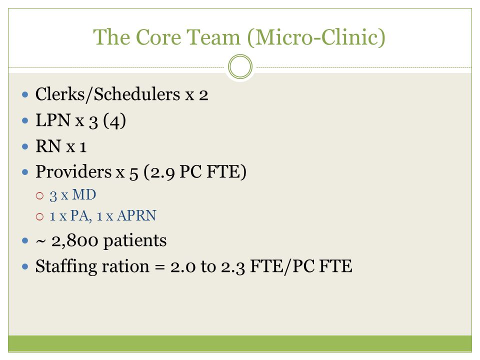 The Core Team (Micro-Clinic) Clerks/Schedulers x 2 LPN x 3 (4) RN x 1 Providers x 5 (2.9 PC FTE)  3 x MD  1 x PA, 1 x APRN ~ 2,800 patients Staffing ration = 2.0 to 2.3 FTE/PC FTE
