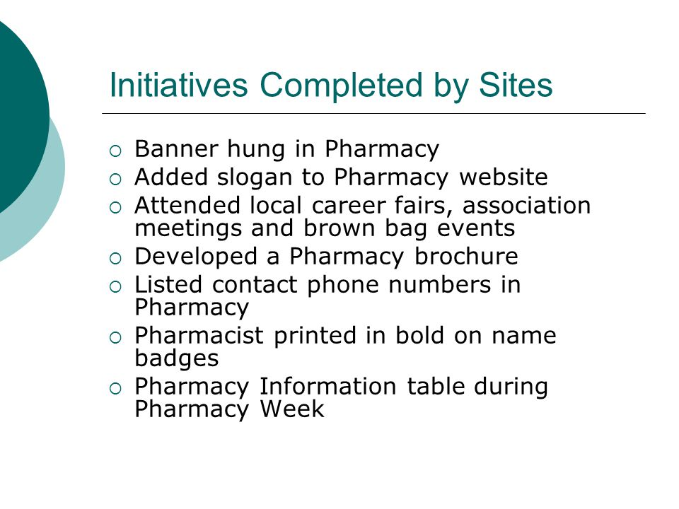 Initiatives Completed by Sites  Banner hung in Pharmacy  Added slogan to Pharmacy website  Attended local career fairs, association meetings and brown bag events  Developed a Pharmacy brochure  Listed contact phone numbers in Pharmacy  Pharmacist printed in bold on name badges  Pharmacy Information table during Pharmacy Week