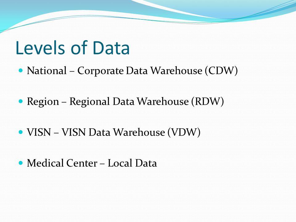 Levels of Data National – Corporate Data Warehouse (CDW) Region – Regional Data Warehouse (RDW) VISN – VISN Data Warehouse (VDW) Medical Center – Local Data