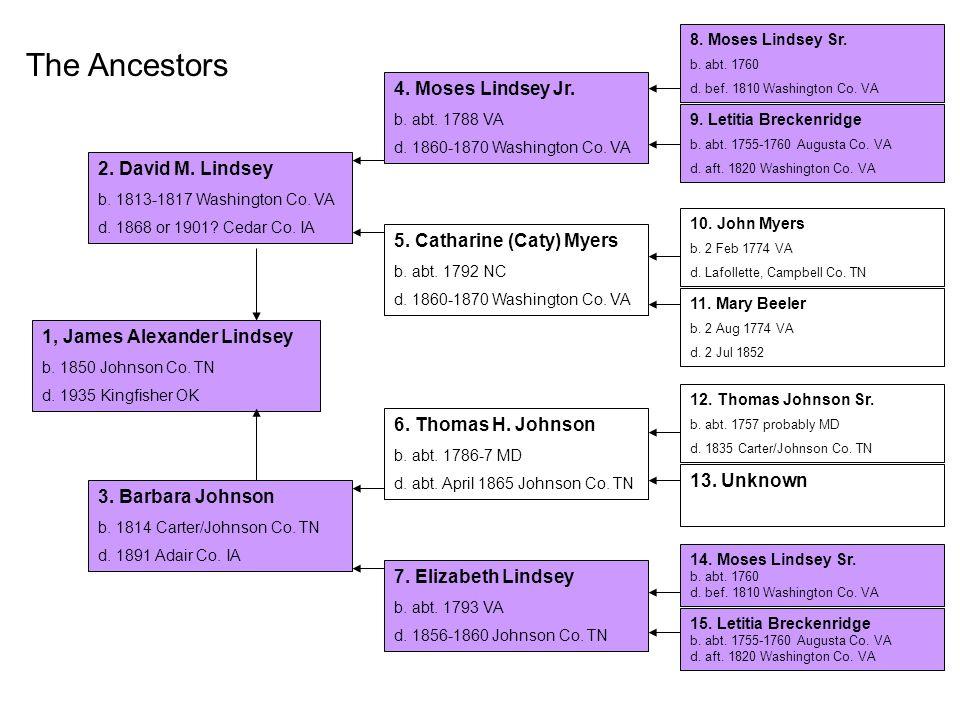 8.Moses Lindsey Sr. b. abt. 1760 d. bef. 1810 Washington Co.