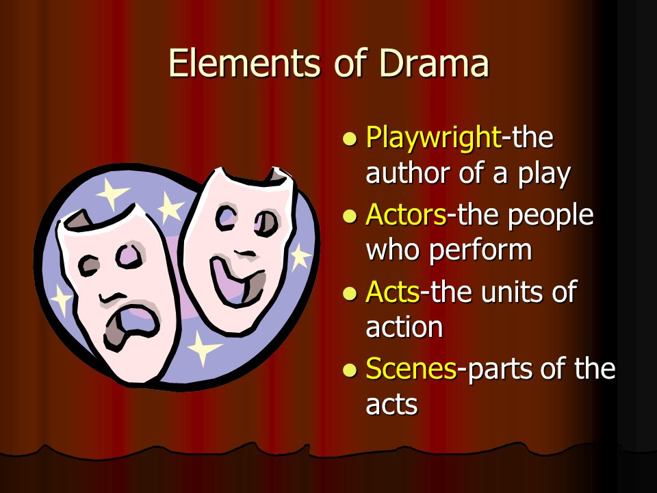Elements of Drama Playwright-the author of a play Playwright-the author of a play Actors-the people who perform Actors-the people who perform Acts-the
