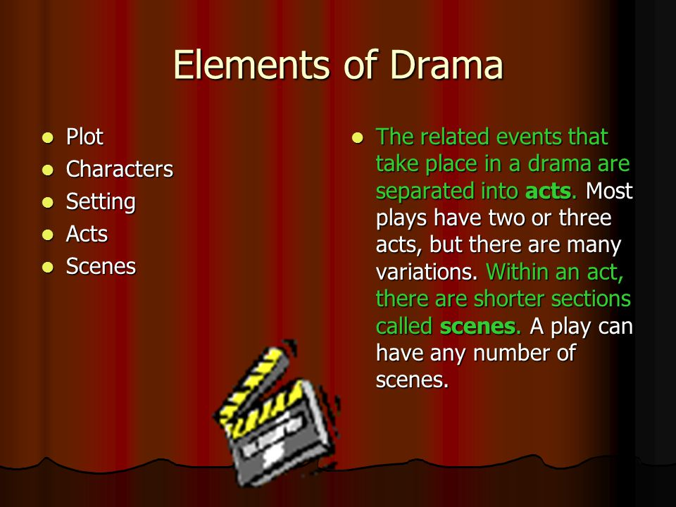Elements of Drama Plot Plot Characters Characters Setting Setting Acts Acts Scenes Scenes The related events that take place in a drama are separated into acts.