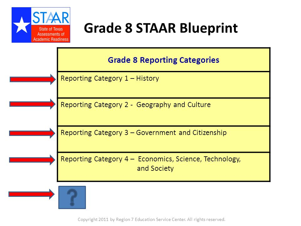 Grade 8 STAAR Blueprint Copyright 2011 by Region 7 Education Service Center. All rights reserved. Grade 8 Reporting Categories Reporting Category 1 –