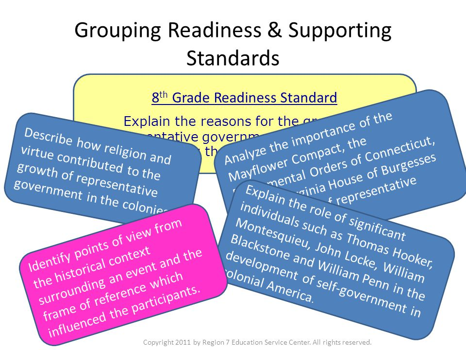 Grouping Readiness & Supporting Standards Copyright 2011 by Region 7 Education Service Center.