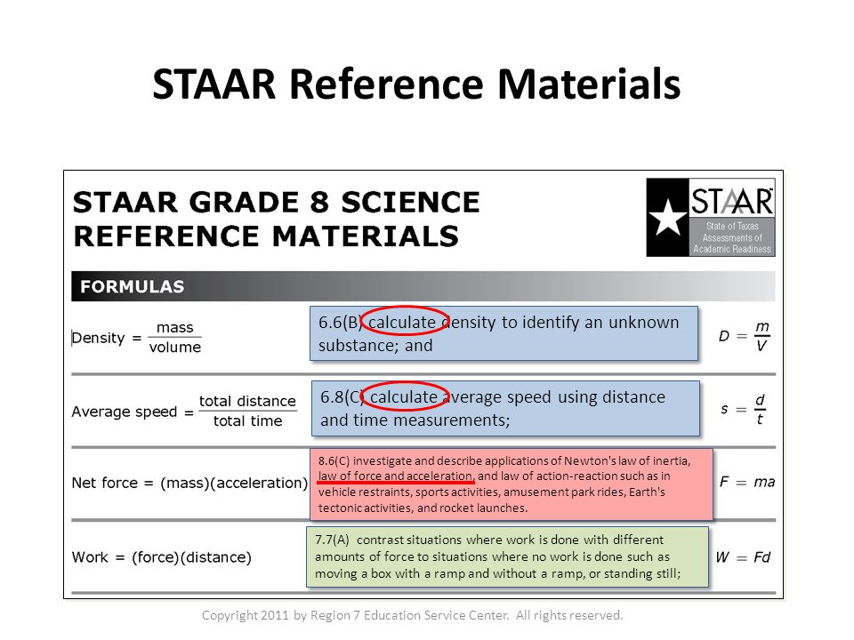 Copyright 2011 by Region 7 Education Service Center. All rights reserved. STAAR Reference Materials 6.6(B) calculate density to identify an unknown su