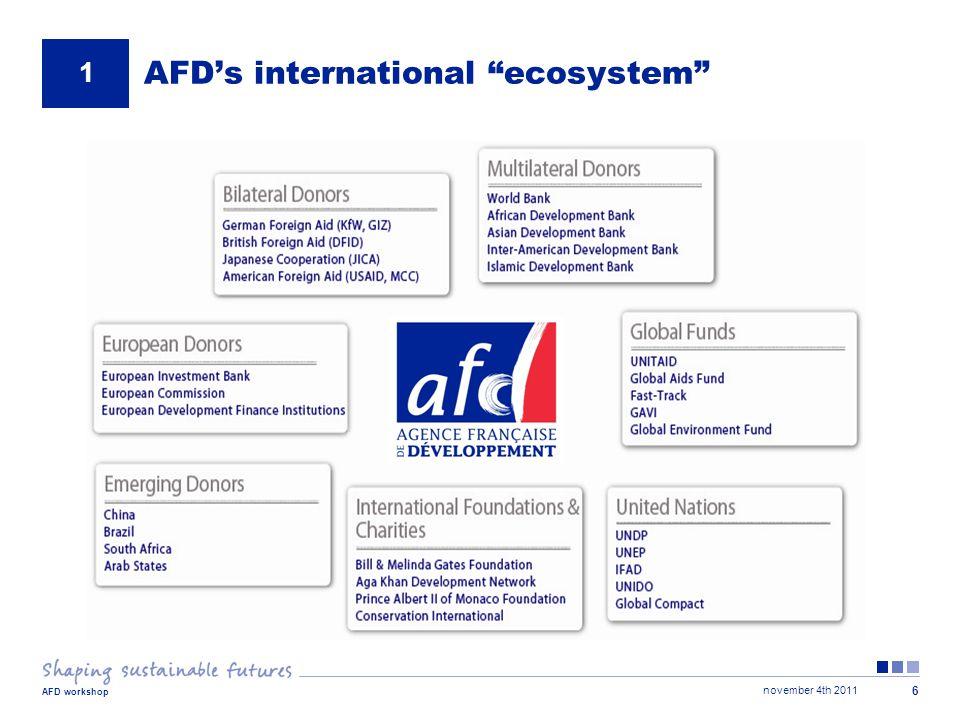 november 4th 2011 AFD workshop 6 AFD's international ecosystem 1