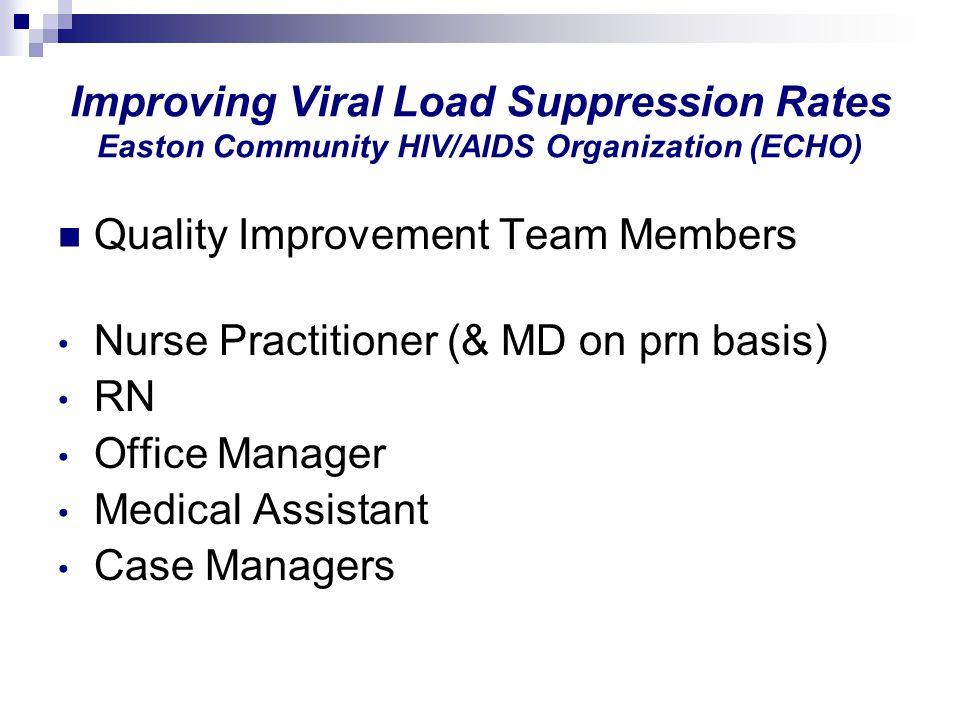 Improving Viral Load Suppression Rates Easton Community HIV/AIDS Organization (ECHO) Quality Improvement Team Members Nurse Practitioner (& MD on prn