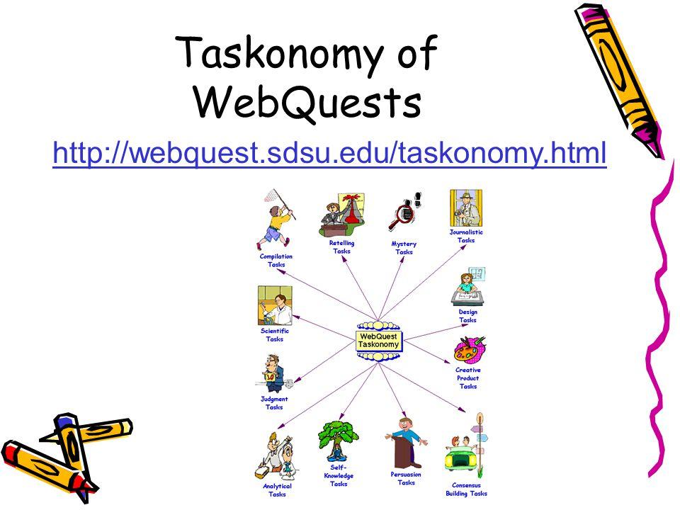 Taskonomy of WebQuests http://webquest.sdsu.edu/taskonomy.html