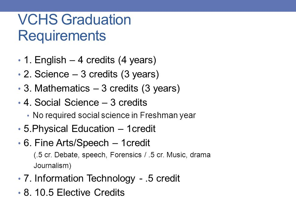 VCHS Graduation Requirements 1. English – 4 credits (4 years) 2.