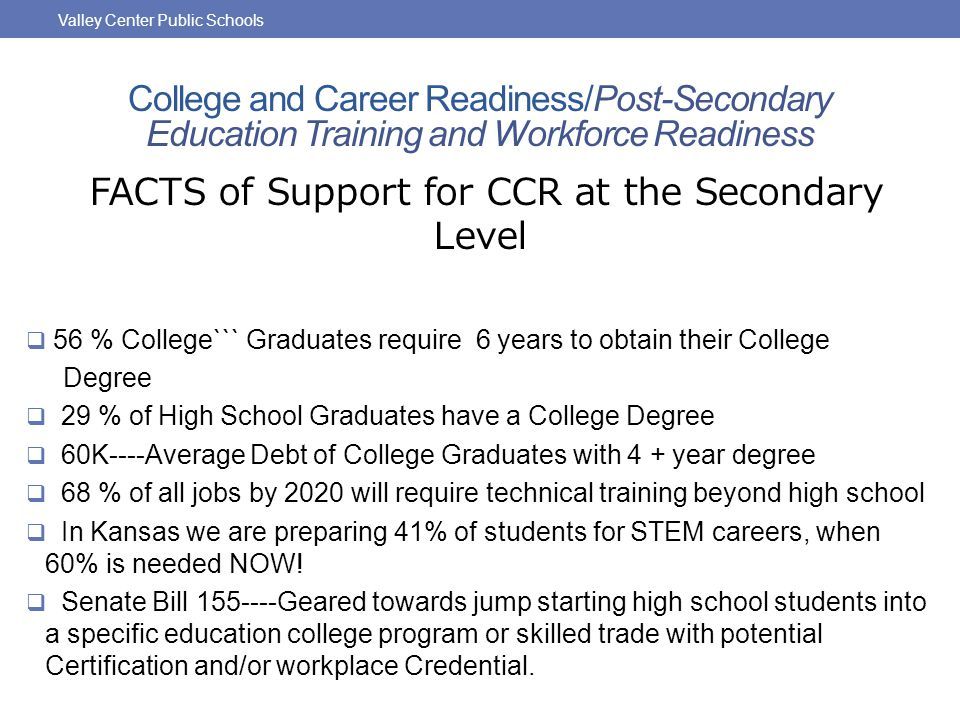 College and Career Readiness/Post-Secondary Education Training and Workforce Readiness FACTS of Support for CCR at the Secondary Level  56 % College``` Graduates require 6 years to obtain their College Degree  29 % of High School Graduates have a College Degree  60K----Average Debt of College Graduates with 4 + year degree  68 % of all jobs by 2020 will require technical training beyond high school  In Kansas we are preparing 41% of students for STEM careers, when 60% is needed NOW.