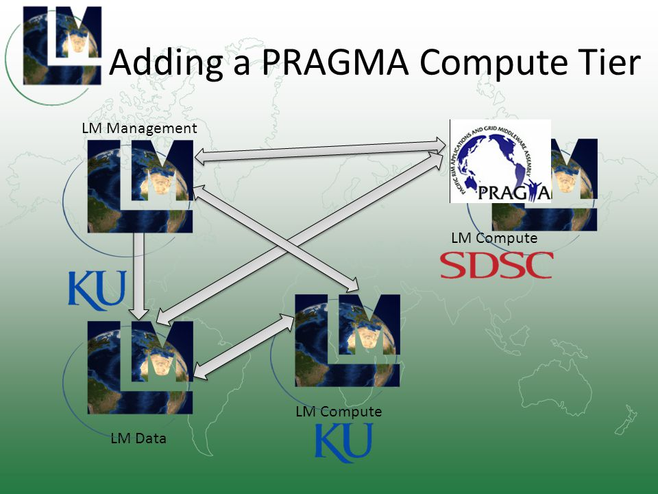 Adding a PRAGMA Compute Tier LM Compute LM Management LM Data LM Compute