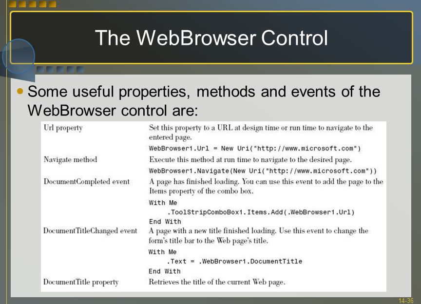 14-36 The WebBrowser Control Some useful properties, methods and events of the WebBrowser control are: