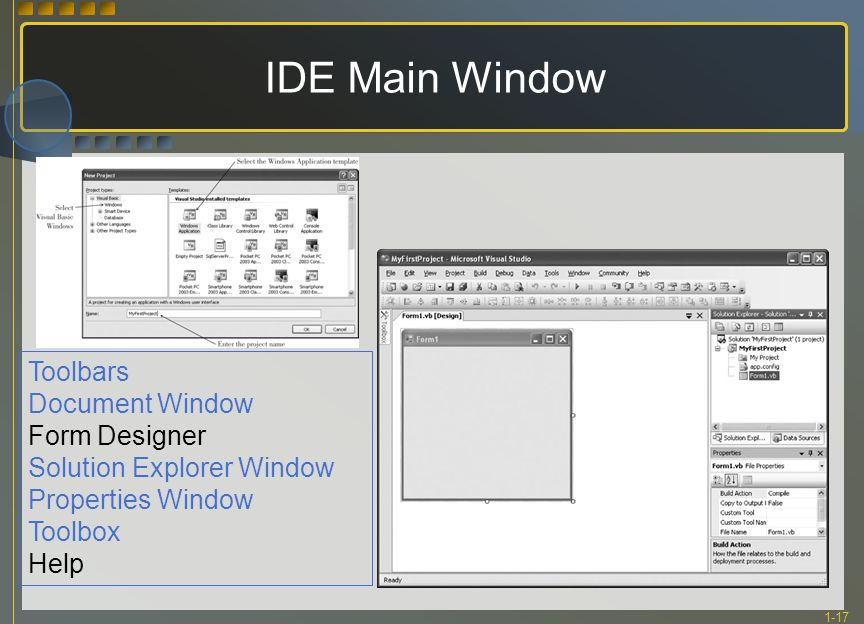 1-17 IDE Main Window Toolbars Document Window Form Designer Solution Explorer Window Properties Window Toolbox Help