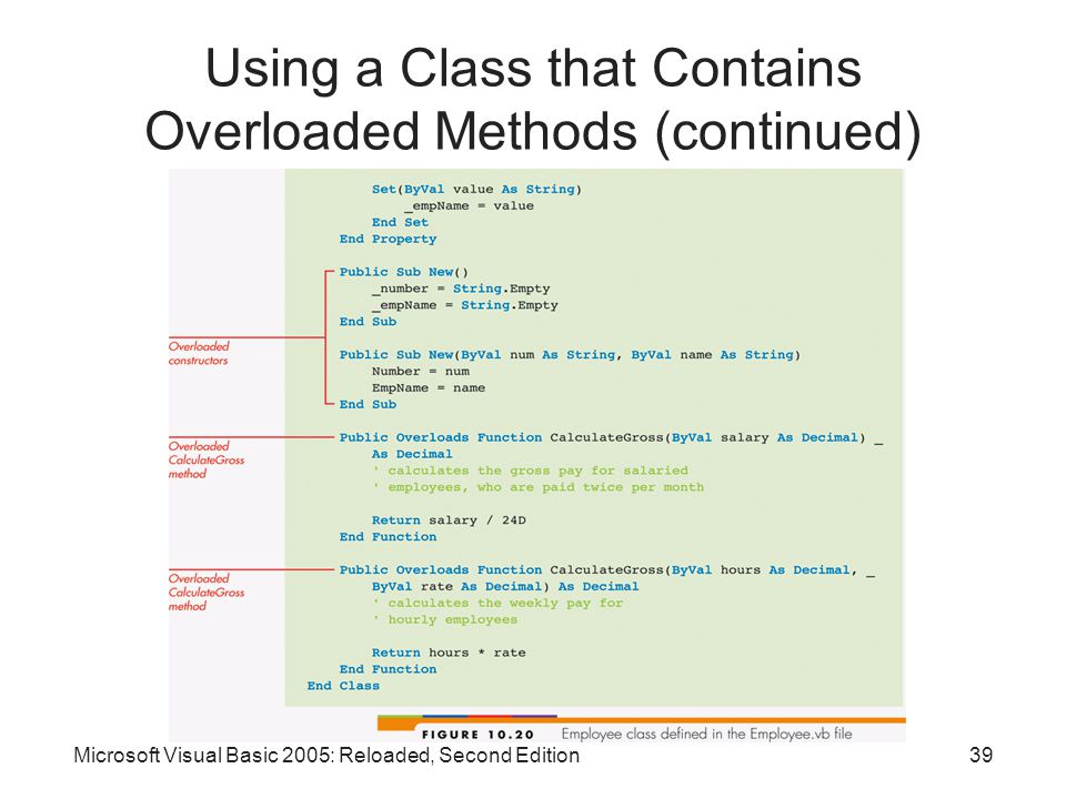 Microsoft Visual Basic 2005: Reloaded, Second Edition39 Using a Class that Contains Overloaded Methods (continued)