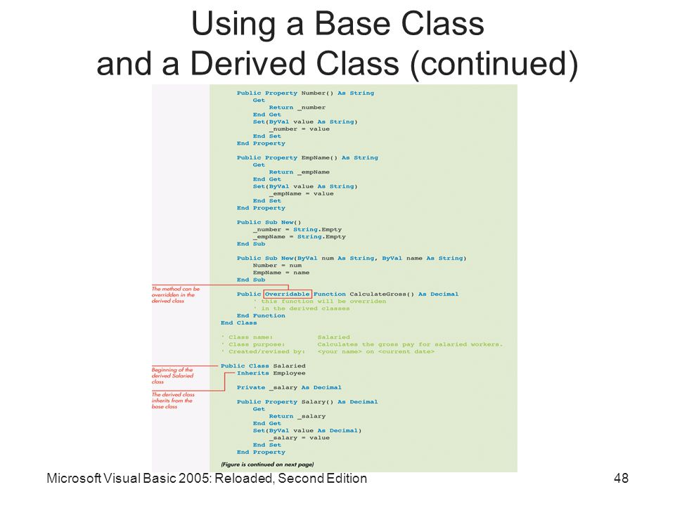 Microsoft Visual Basic 2005: Reloaded, Second Edition48 Using a Base Class and a Derived Class (continued)