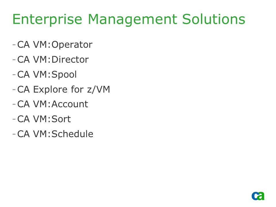 Copyright 2002, Computer Associates International, Inc Enterprise Management Solutions -CA VM:Operator -CA VM:Director -CA VM:Spool -CA Explore for z/VM -CA VM:Account -CA VM:Sort -CA VM:Schedule