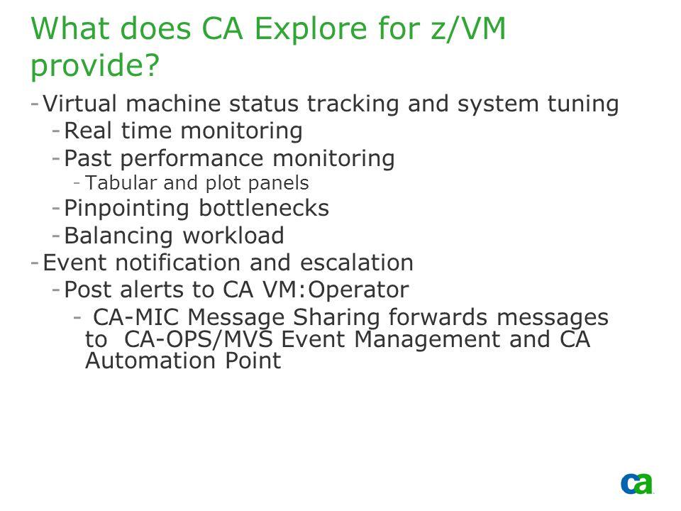 Copyright 2002, Computer Associates International, Inc What does CA Explore for z/VM provide.