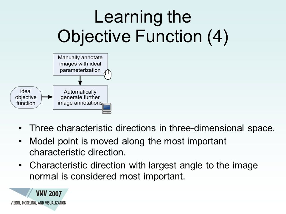 Learning the Objective Function (4) Three characteristic directions in three-dimensional space.