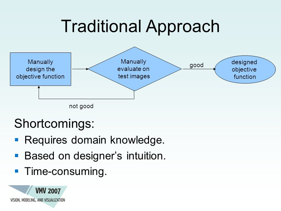 Traditional Approach Shortcomings:  Requires domain knowledge.