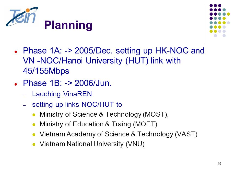 10 Planning Phase 1A: -> 2005/Dec. setting up HK-NOC and VN -NOC/Hanoi University (HUT) link with 45/155Mbps Phase 1B: -> 2006/Jun.  Lauching VinaREN
