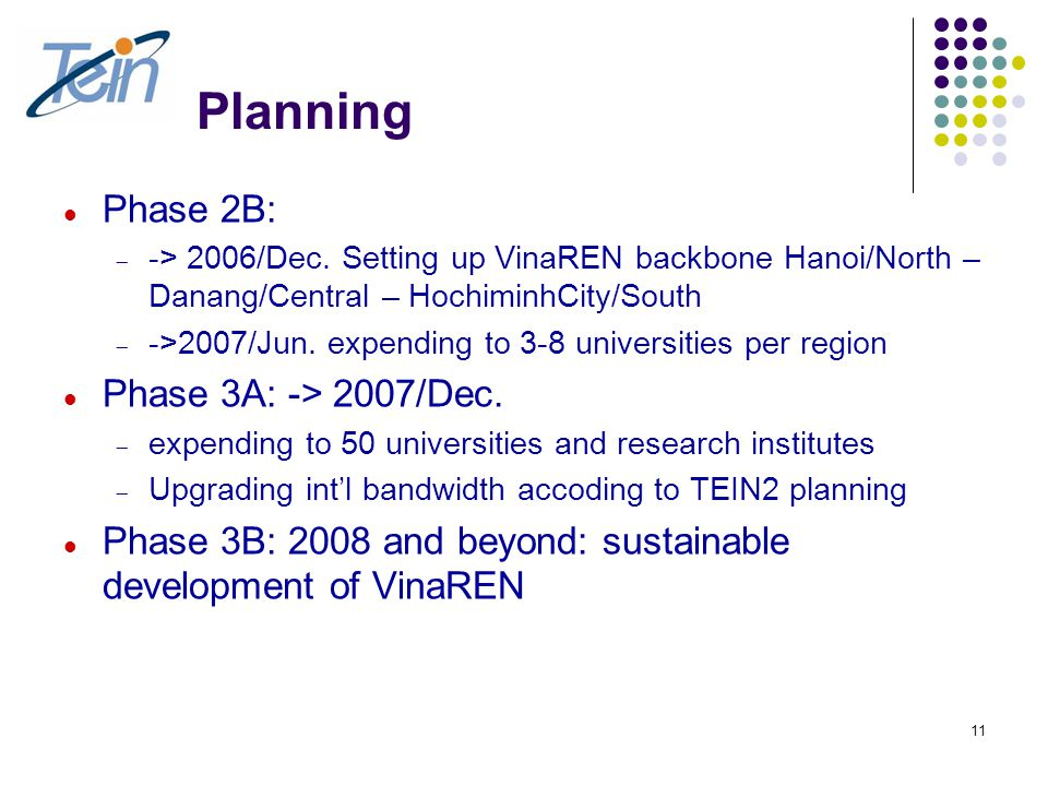 11 Planning Phase 2B:  -> 2006/Dec. Setting up VinaREN backbone Hanoi/North – Danang/Central – HochiminhCity/South  ->2007/Jun. expending to 3-8 uni