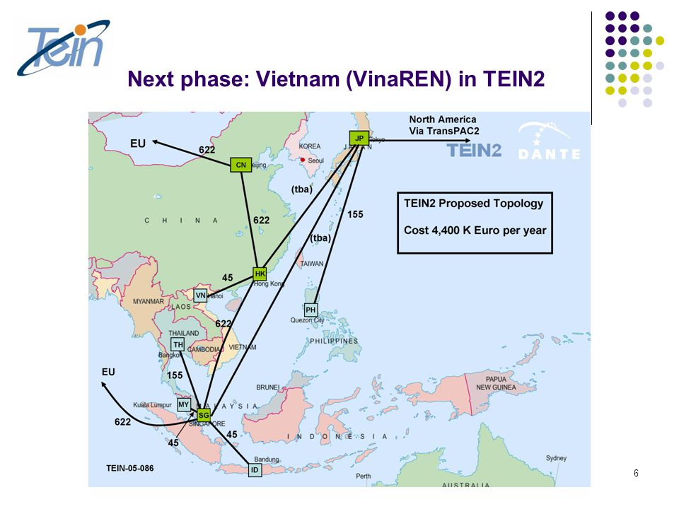6 Next phase: Vietnam (VinaREN) in TEIN2