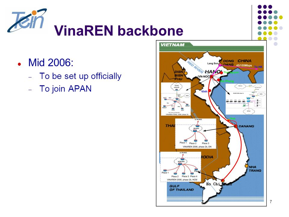 7 VinaREN backbone Mid 2006:  To be set up officially  To join APAN