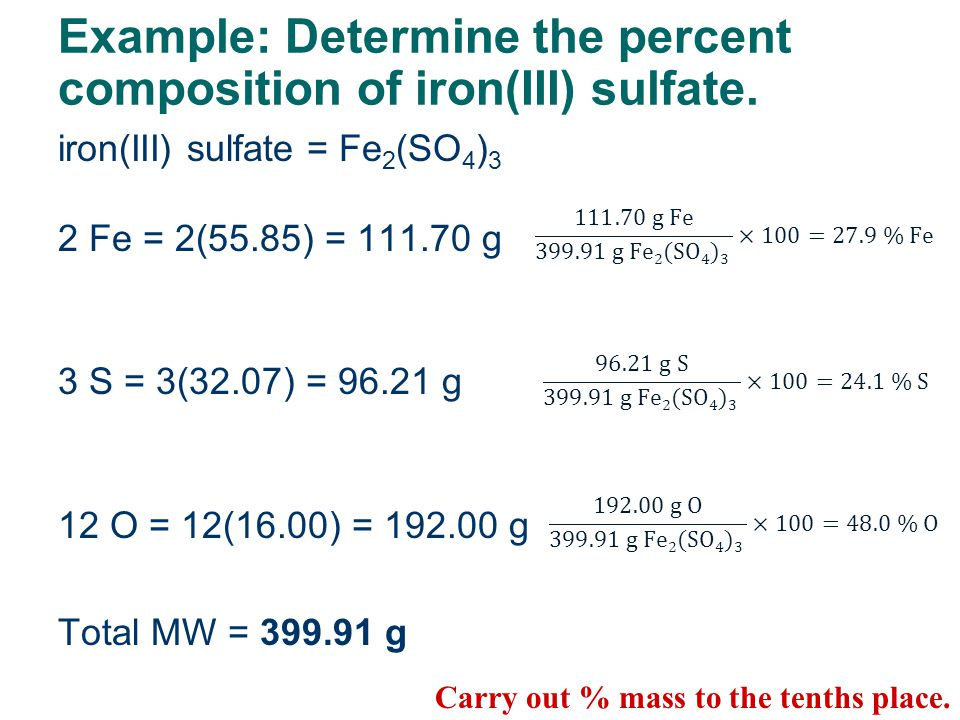 Example: Determine the percent composition of iron(III) sulfate. iron(III) sulfate = Fe 2 (SO 4 ) 3 2 Fe = 2(55.85) = 111.70 g 3 S = 3(32.07) = 96.21