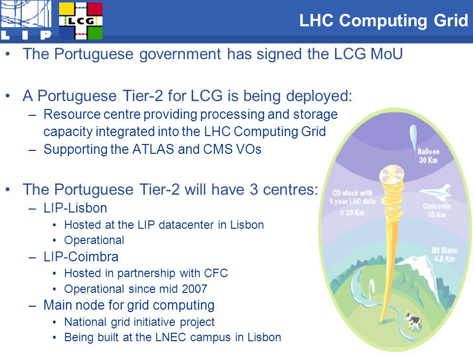 LHC Computing Grid The Portuguese government has signed the LCG MoU A Portuguese Tier-2 for LCG is being deployed: –Resource centre providing processing and storage capacity integrated into the LHC Computing Grid –Supporting the ATLAS and CMS VOs The Portuguese Tier-2 will have 3 centres: –LIP-Lisbon Hosted at the LIP datacenter in Lisbon Operational –LIP-Coimbra Hosted in partnership with CFC Operational since mid 2007 –Main node for grid computing National grid initiative project Being built at the LNEC campus in Lisbon