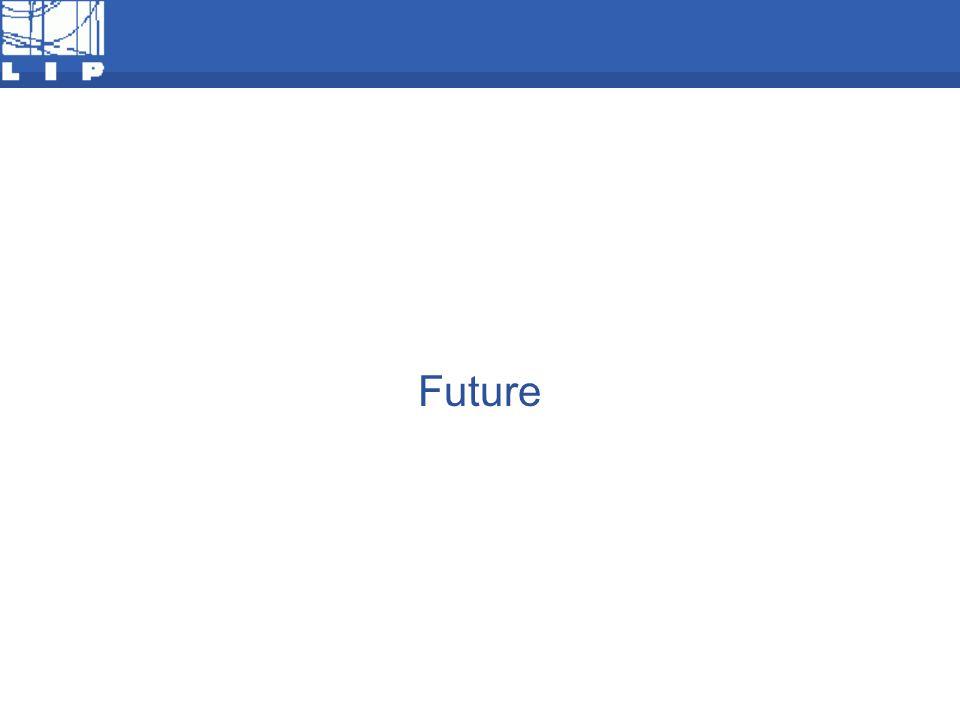 F Future