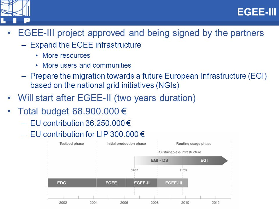 EGEE-III EGEE-III project approved and being signed by the partners –Expand the EGEE infrastructure More resources More users and communities –Prepare the migration towards a future European Infrastructure (EGI) based on the national grid initiatives (NGIs) Will start after EGEE-II (two years duration) Total budget 68.900.000 € –EU contribution 36.250.000 € –EU contribution for LIP 300.000 €