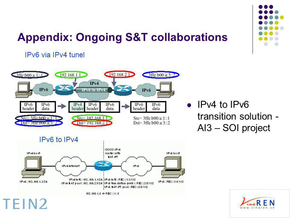 Appendix: Ongoing S&T collaborations IPv4 to IPv6 transition solution - AI3 – SOI project IPv6 via IPv4 tunel IPv6 to IPv4
