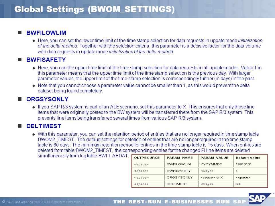  SAP Labs America 2002, FI / CO Line Item Extraction 12 Global Settings (BWOM_SETTINGS) BWFILOWLIM  Here, you can set the lower time limit of the ti