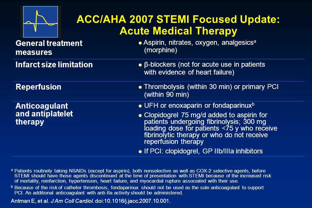 ACC/AHA 2007 STEMI Focused Update: Acute Medical Therapy General treatment measures Aspirin, nitrates, oxygen, analgesics a (morphine) Infarct size li