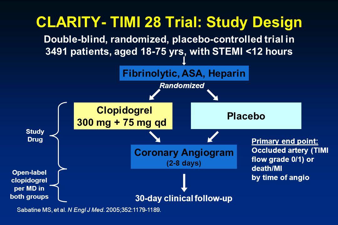 CLARITY- TIMI 28 Trial: Study Design Fibrinolytic, ASA, Heparin Clopidogrel 300 mg + 75 mg qd Coronary Angiogram (2-8 days) Primary end point: Occlude