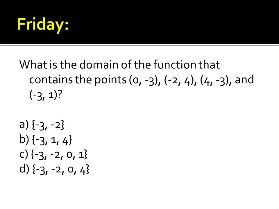 What is the domain of the function that contains the points (0, -3), (-2, 4), (4, -3), and (-3, 1).